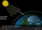 What is Climate Change? | Recurso educativo 48366