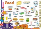 Food | Recurso educativo 62174